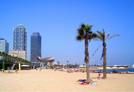 Лучшие пляжные города в мире