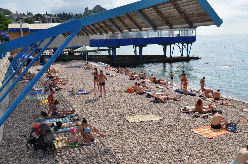 Пляж Шарм