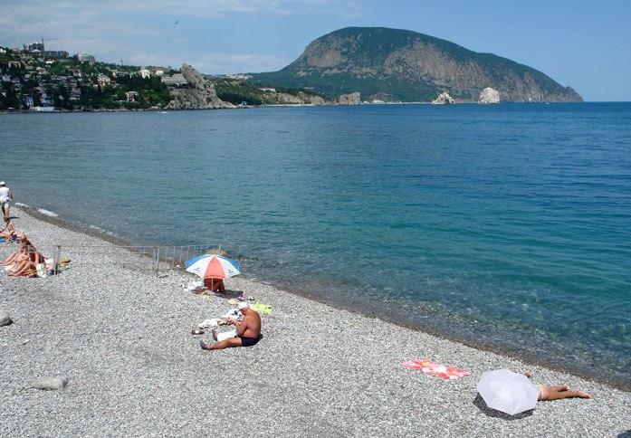 Пляж Сковородка