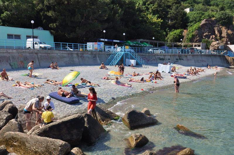 крым партенит пляж